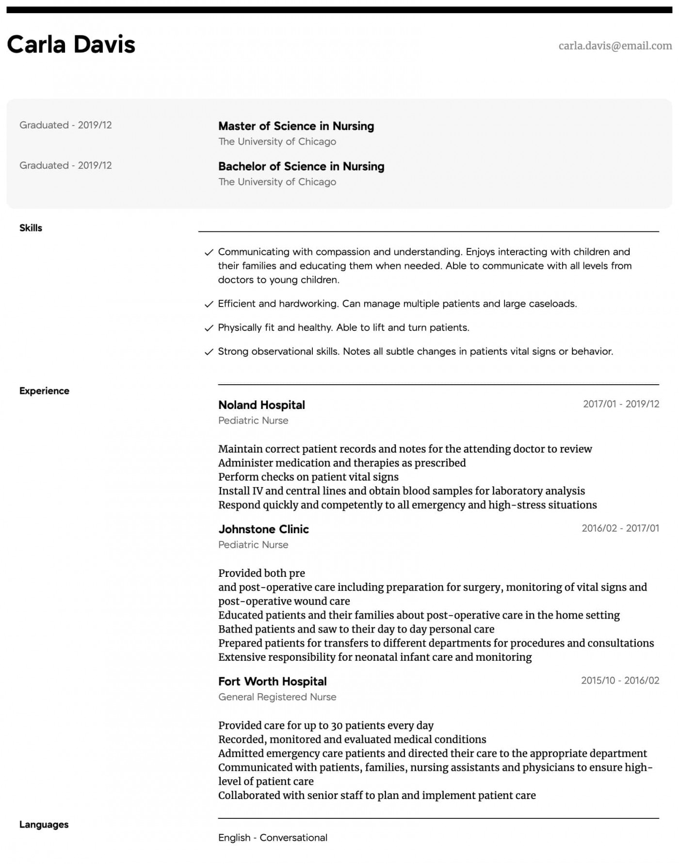 007 Stupendou New Rn Resume Template Example 1400