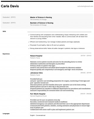 007 Stupendou New Rn Resume Template Example 320