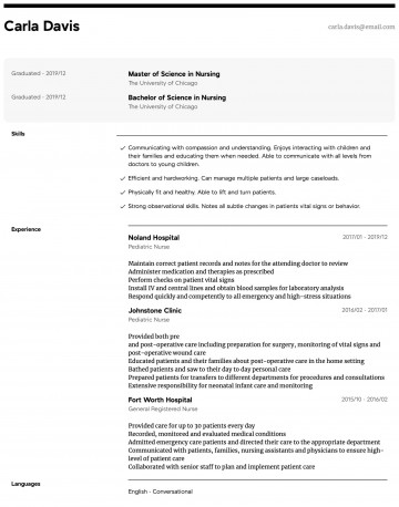 007 Stupendou New Rn Resume Template Example 360