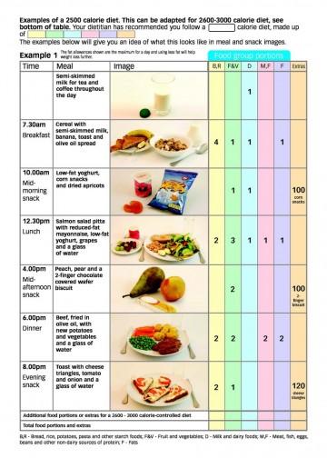 007 Stupendou Sample 1800 Calorie Meal Plan Pdf Concept 360