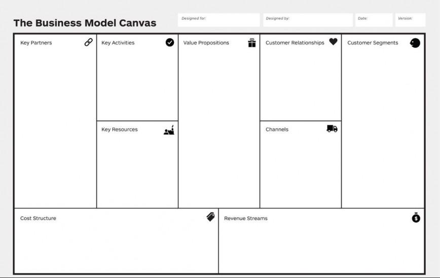 007 Surprising Busines Model Canva Template Word Sample  Strategyzer Free Download Nederland