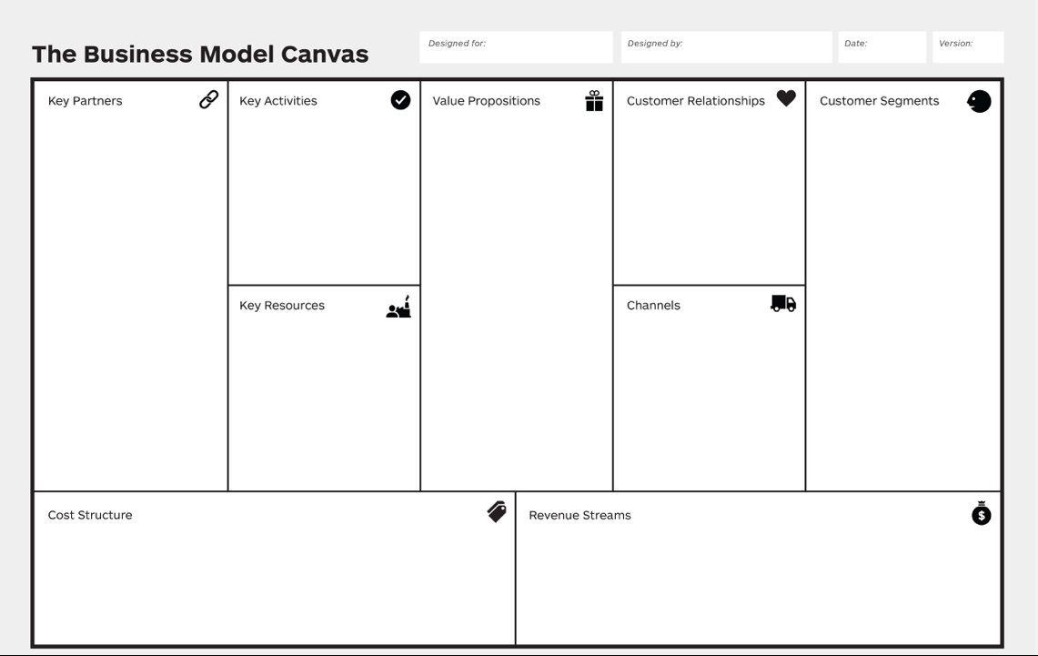 007 Surprising Busines Model Canva Template Word Sample  Microsoft DownloadFull