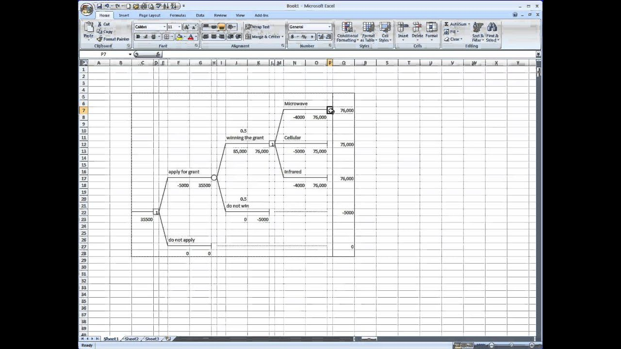 007 Surprising Decision Tree Template Excel 2016 High Resolution Full
