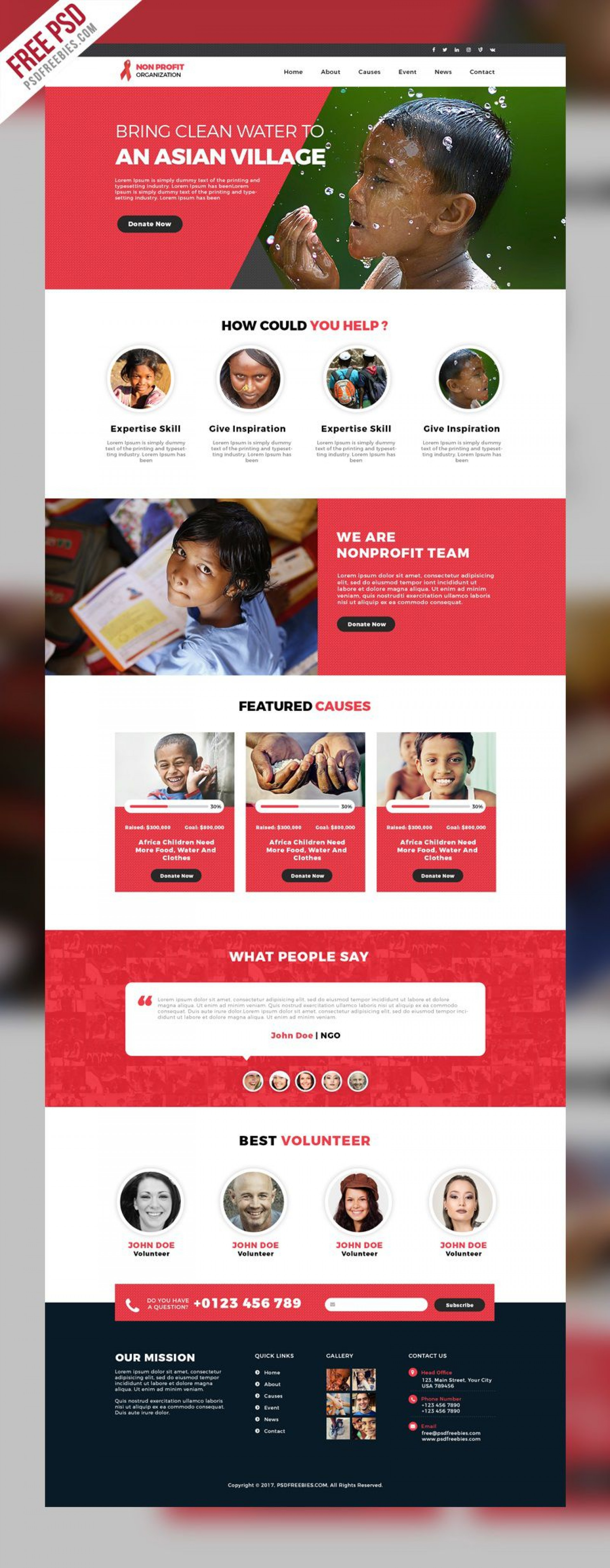 007 Top Free Non Profit Website Template Inspiration  Templates Organization Charity1920