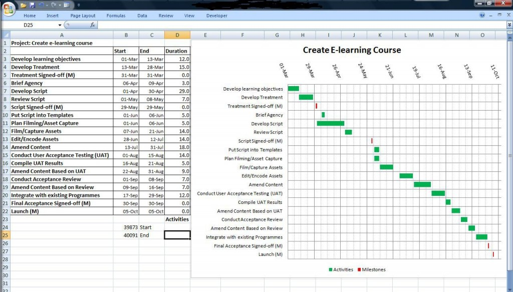 007 Top Gantt Chart Template In Excel 2020 High Resolution  FreeLarge
