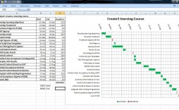 007 Top Gantt Chart Template In Excel 2020 High Resolution  Free