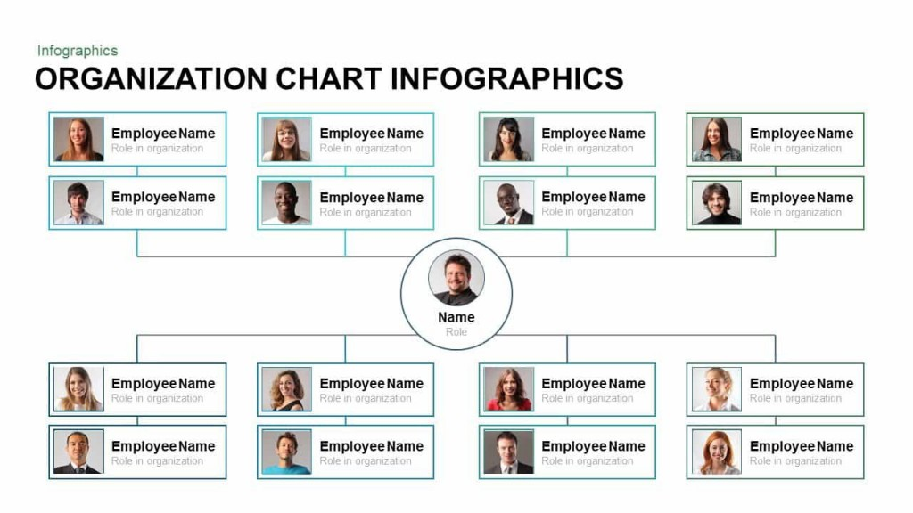 007 Top Org Chart Template Powerpoint Inspiration  Free Organization Download Organizational 2010Large