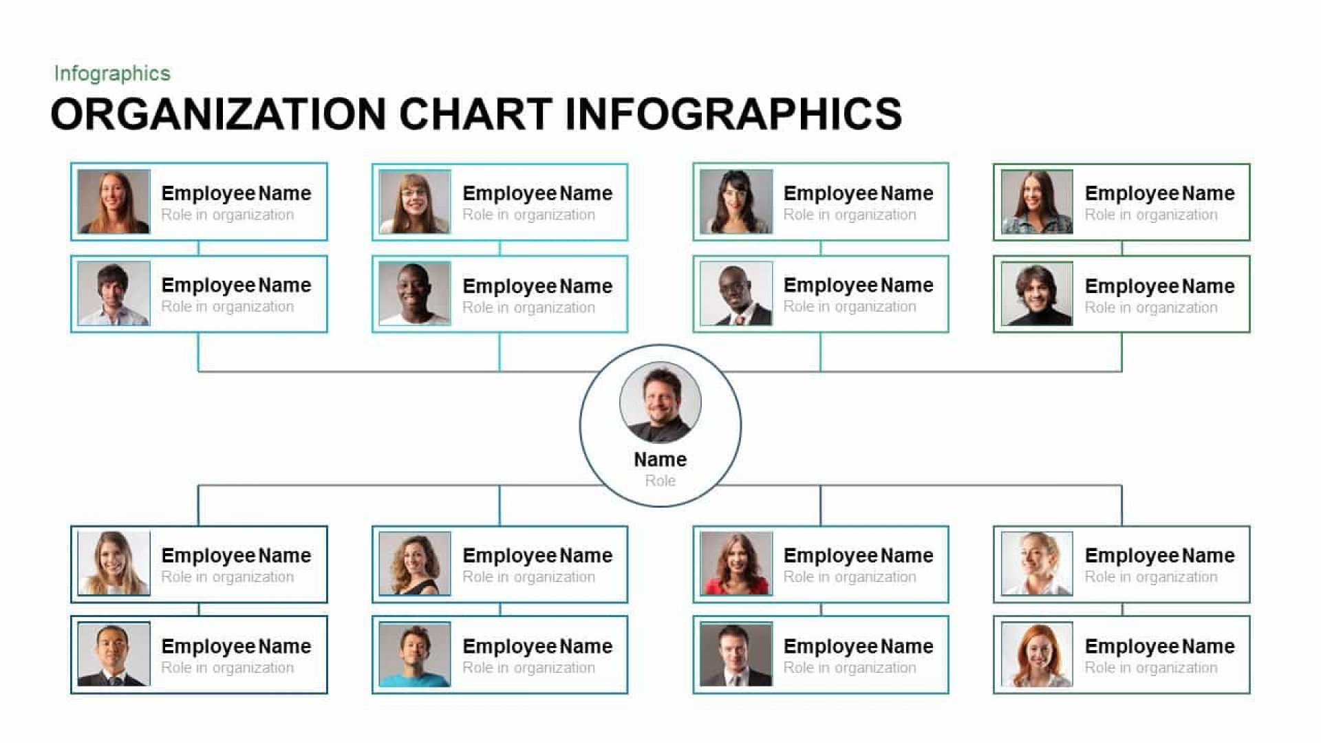 007 Top Org Chart Template Powerpoint Inspiration  Free Organization Download Organizational 20101920