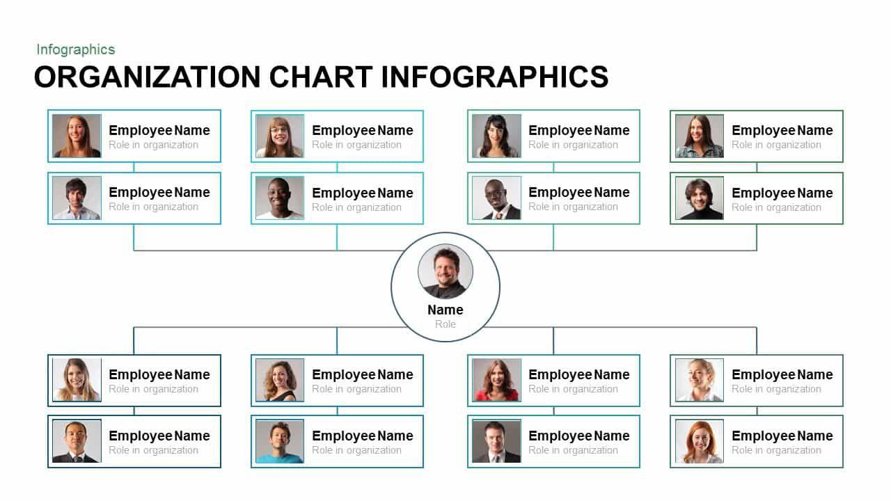 007 Top Org Chart Template Powerpoint Inspiration  Free Organization Download Organizational 2010Full