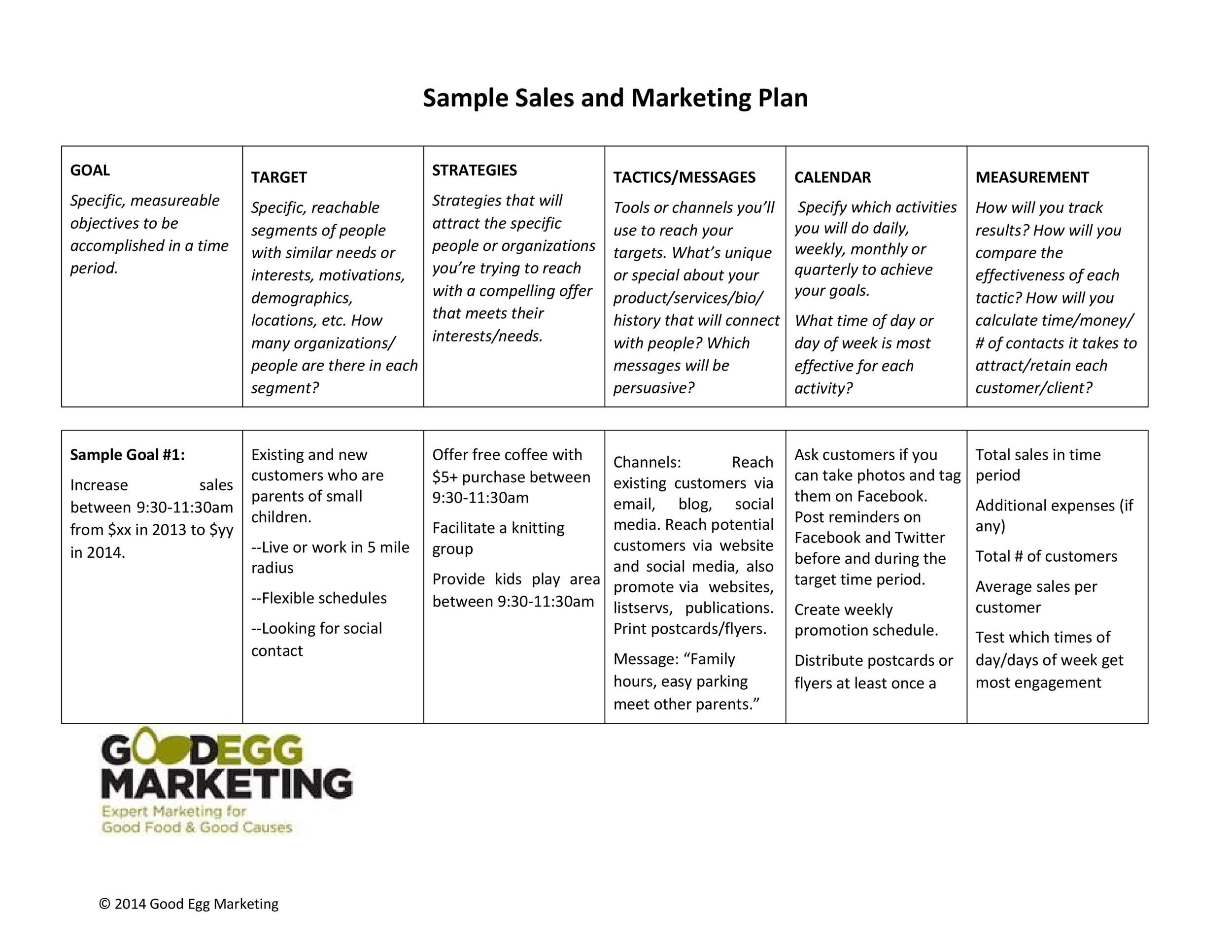 007 Unbelievable Free Sale And Marketing Busines Plan Template Highest Clarity Full