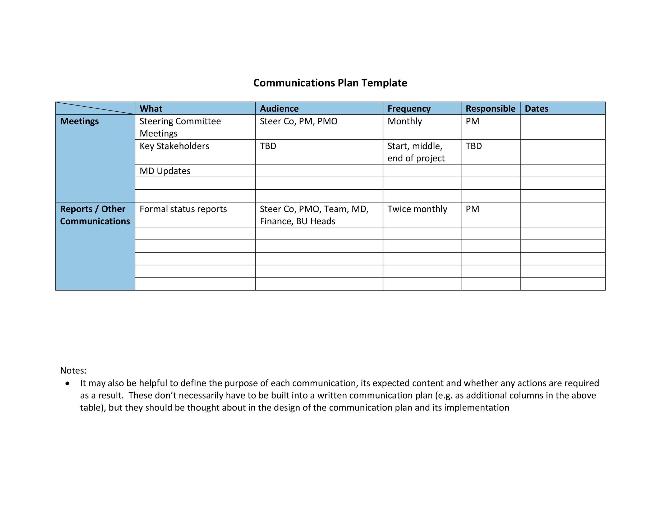 007 Unbelievable Internal Communication Plan Template Design  Free Pdf ExampleFull