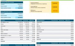 007 Unbelievable Personal Budget Sheet Template Uk Idea  Spreadsheet