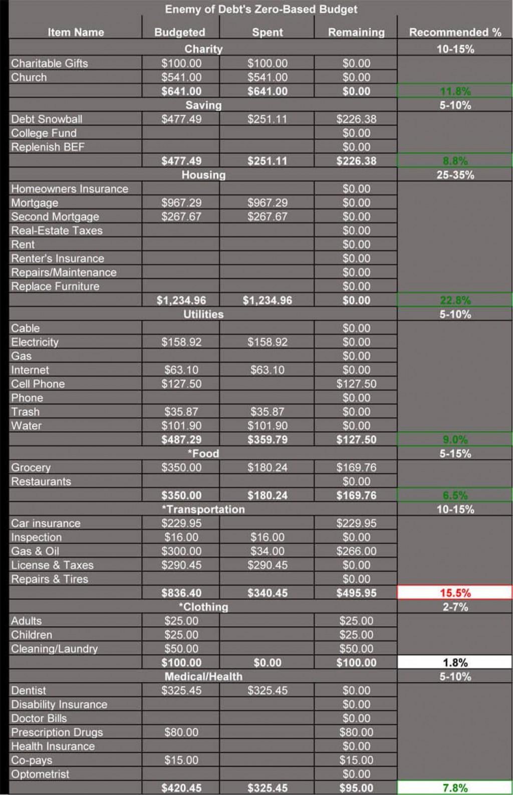 007 Unique Best Home Renovation Budget Template Excel Free Image Large