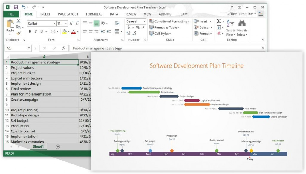 007 Unique Excel Project Timeline Template Example  2020 Xl TutorialLarge