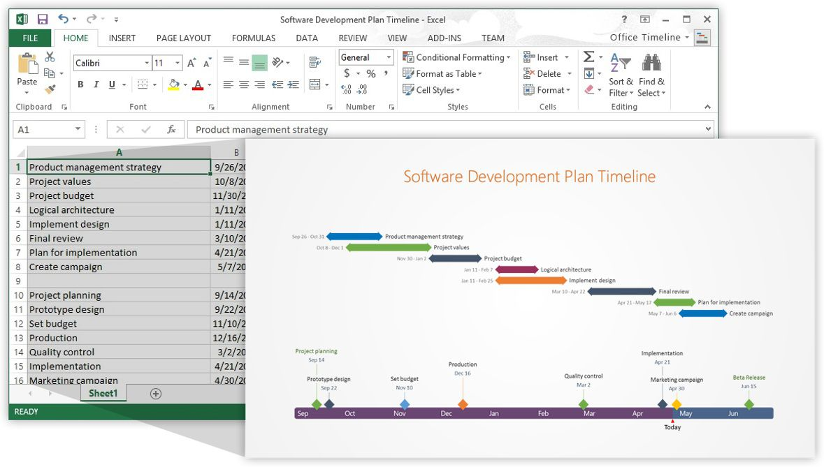 007 Unique Excel Project Timeline Template Example  2020 Xl TutorialFull