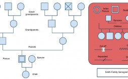 007 Unique Family Medical History Genogram Template High Resolution