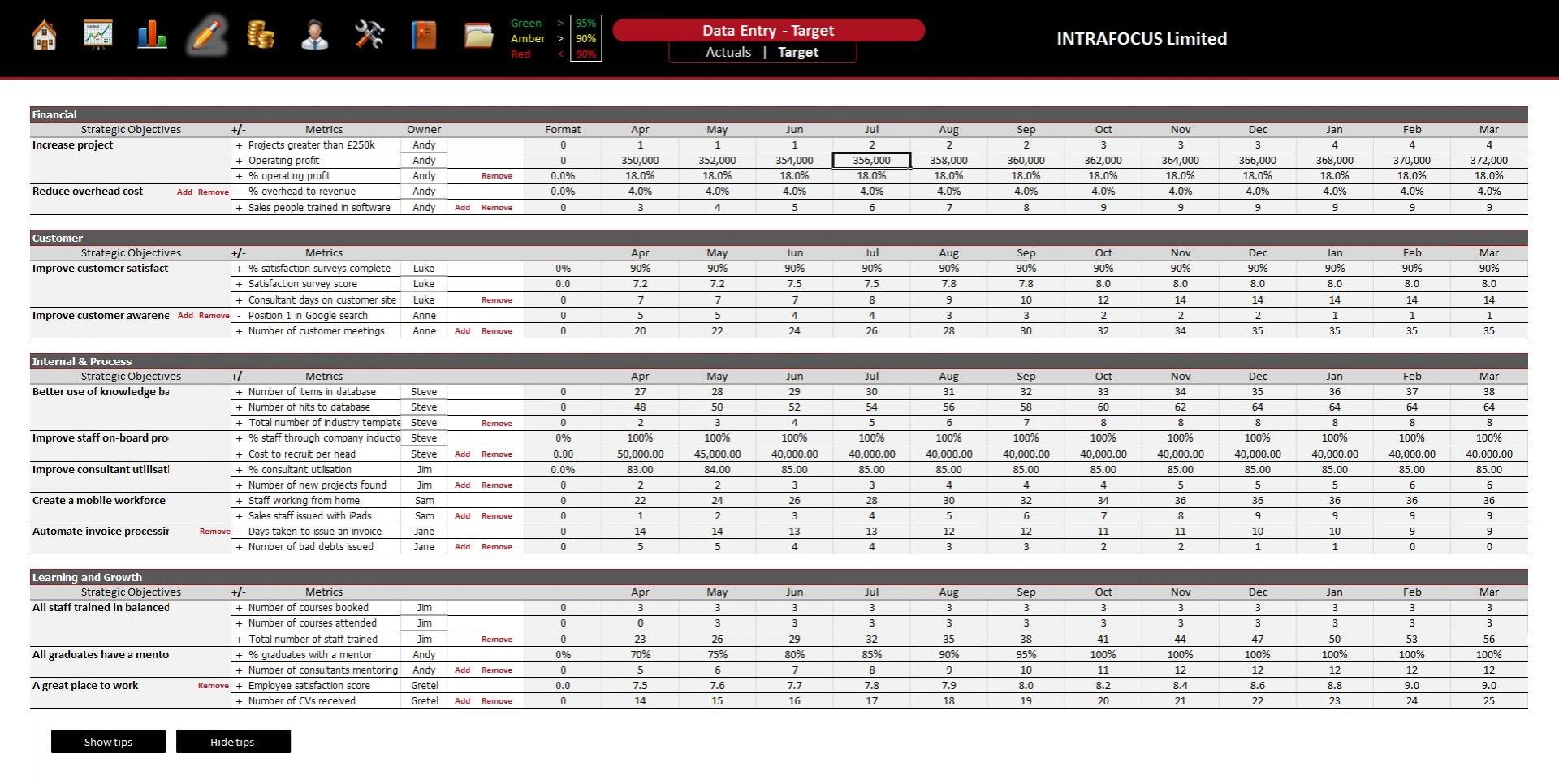 007 Unusual Balanced Scorecard Excel Template Picture  Dashboard Download Hr1920