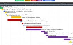 007 Unusual Change Management Plan Template Design  Templates