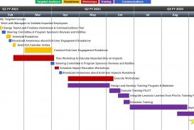 007 Unusual Change Management Plan Template Design