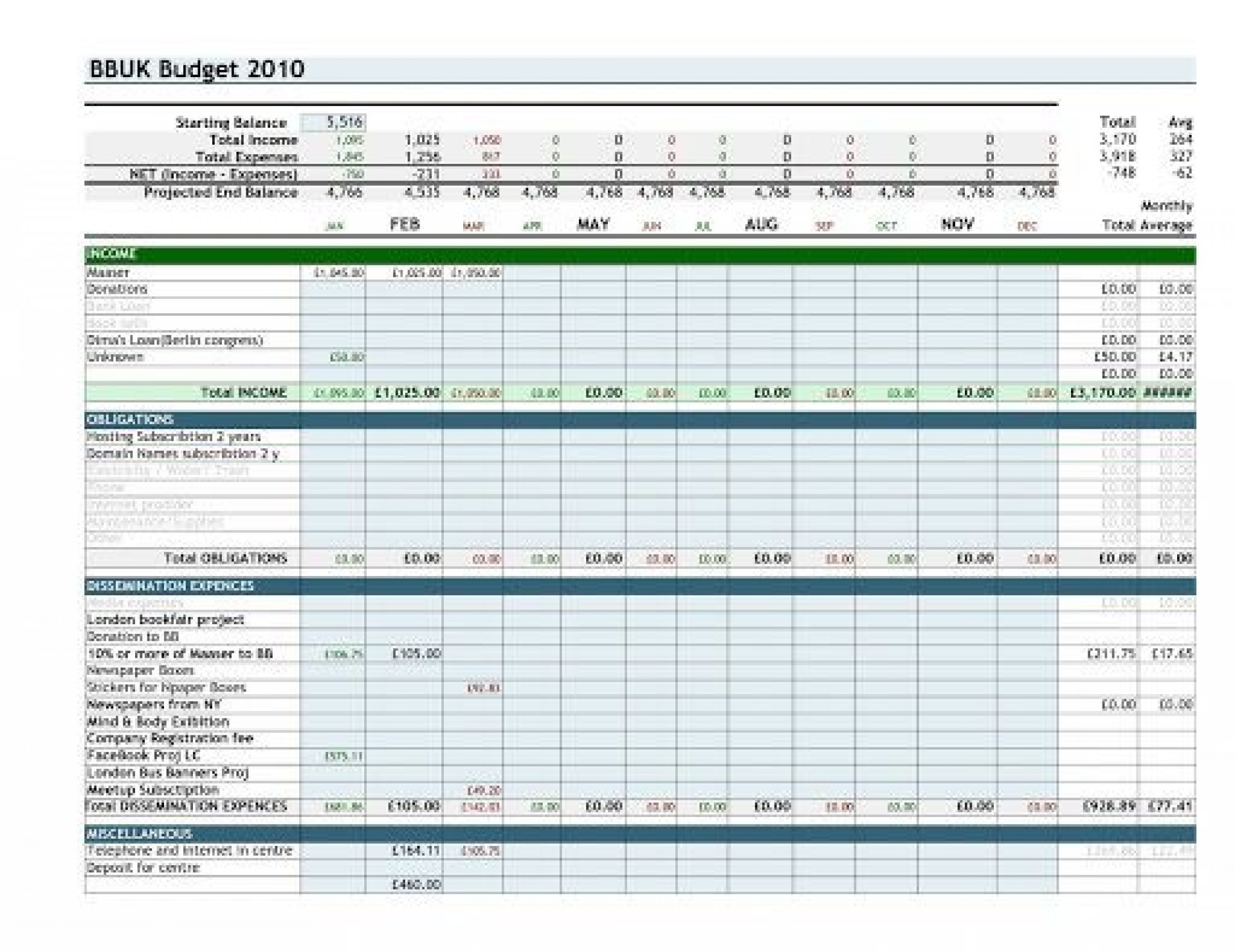 007 Unusual Personal Financial Template Excel High Resolution  Statement Budget India Expense Report1920