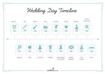 007 Unusual Wedding Timeline Template Free High Resolution  Day Excel Program360