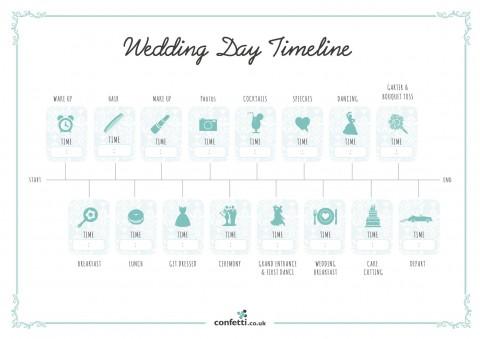 007 Unusual Wedding Timeline Template Free High Resolution  Day Excel Program480