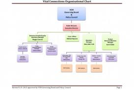 007 Unusual Word Organizational Chart Template Design  Org Microsoft Download 2016