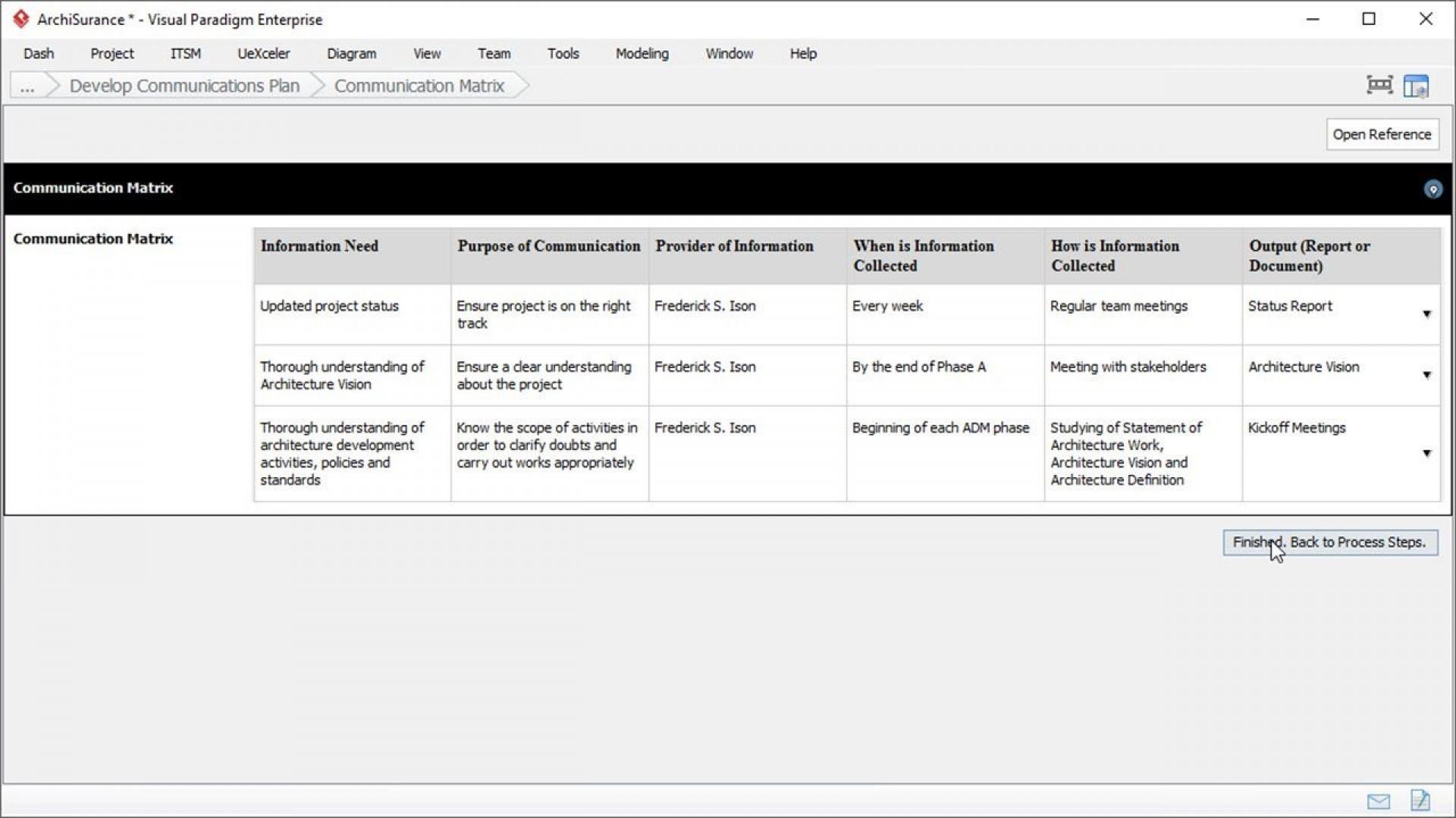 007 Wonderful Project Communication Plan Template Image  Pmbok Pdf Excel Free1920