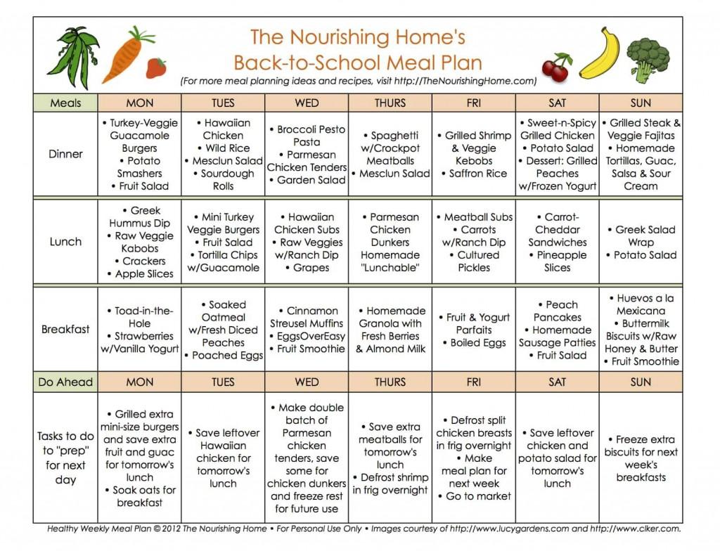 007 Wonderful Weekly Meal Plan Example Highest Quality  Examples 1 Week Template OneLarge