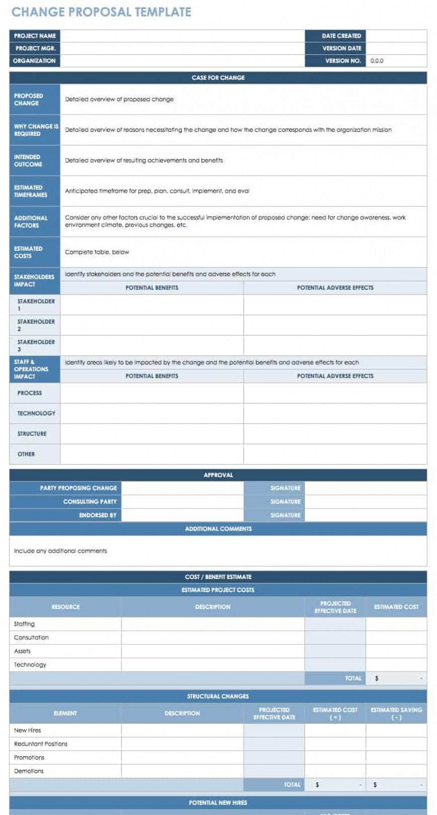 007 Wondrou Change Management Proces Template Highest Quality