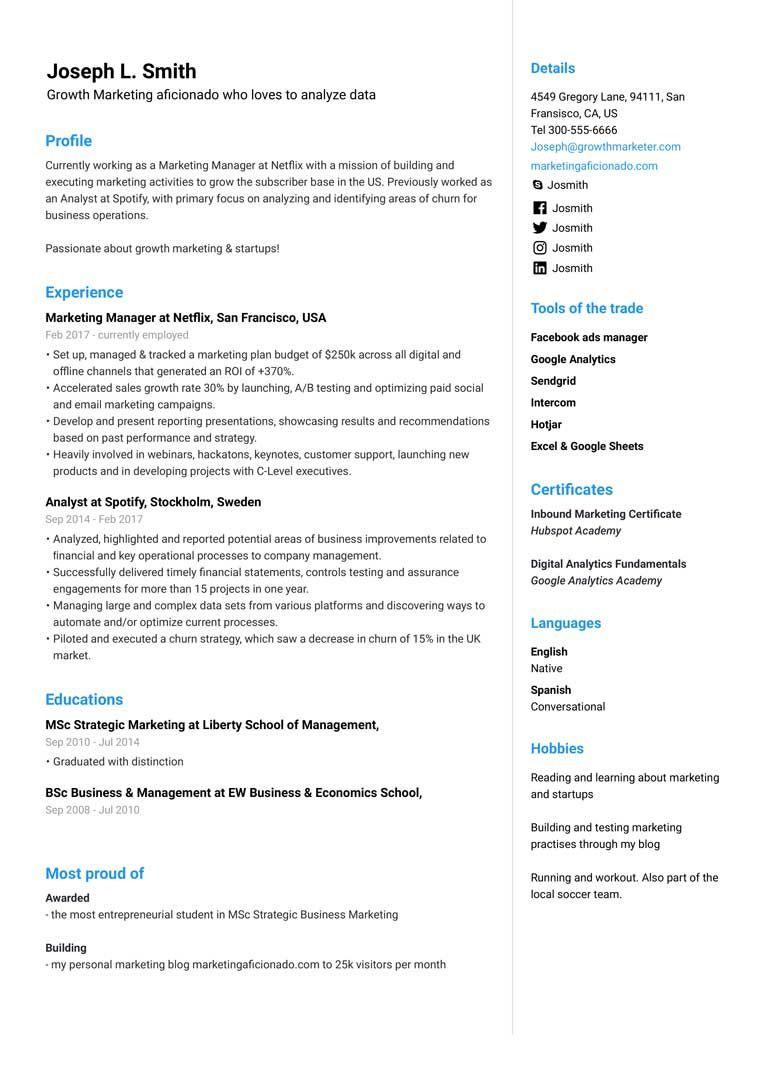 007 Wondrou Curriculum Vitae Template Free Picture  Sample Download Pdf Google DocFull