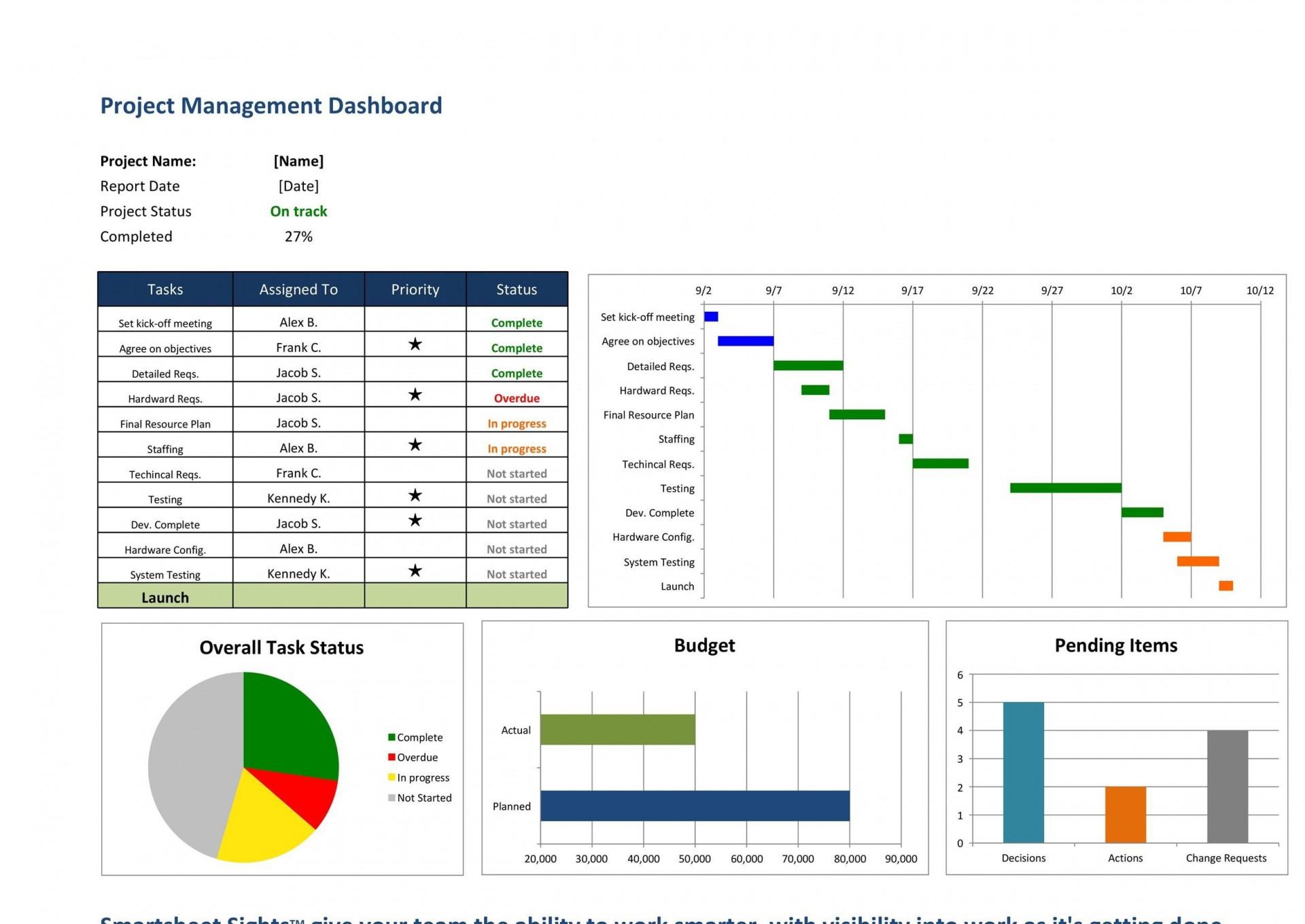 007 Wondrou Project Management Timeline Template Excel Design  Free1920