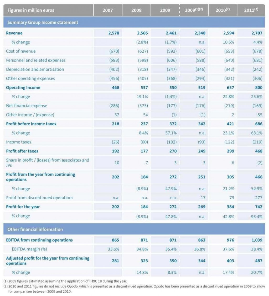 008 Amazing Monthly Income Statement Format Excel Photo  Free DownloadLarge