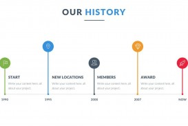 008 Amazing Timeline Format For Presentation High Def  Template Presentationgo Example