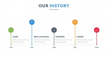 008 Amazing Timeline Format For Presentation High Def  Template Presentationgo Example360