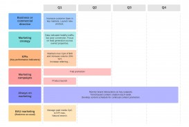 008 Archaicawful Free Marketing Plan Template Photo  Hubspot Download Ppt