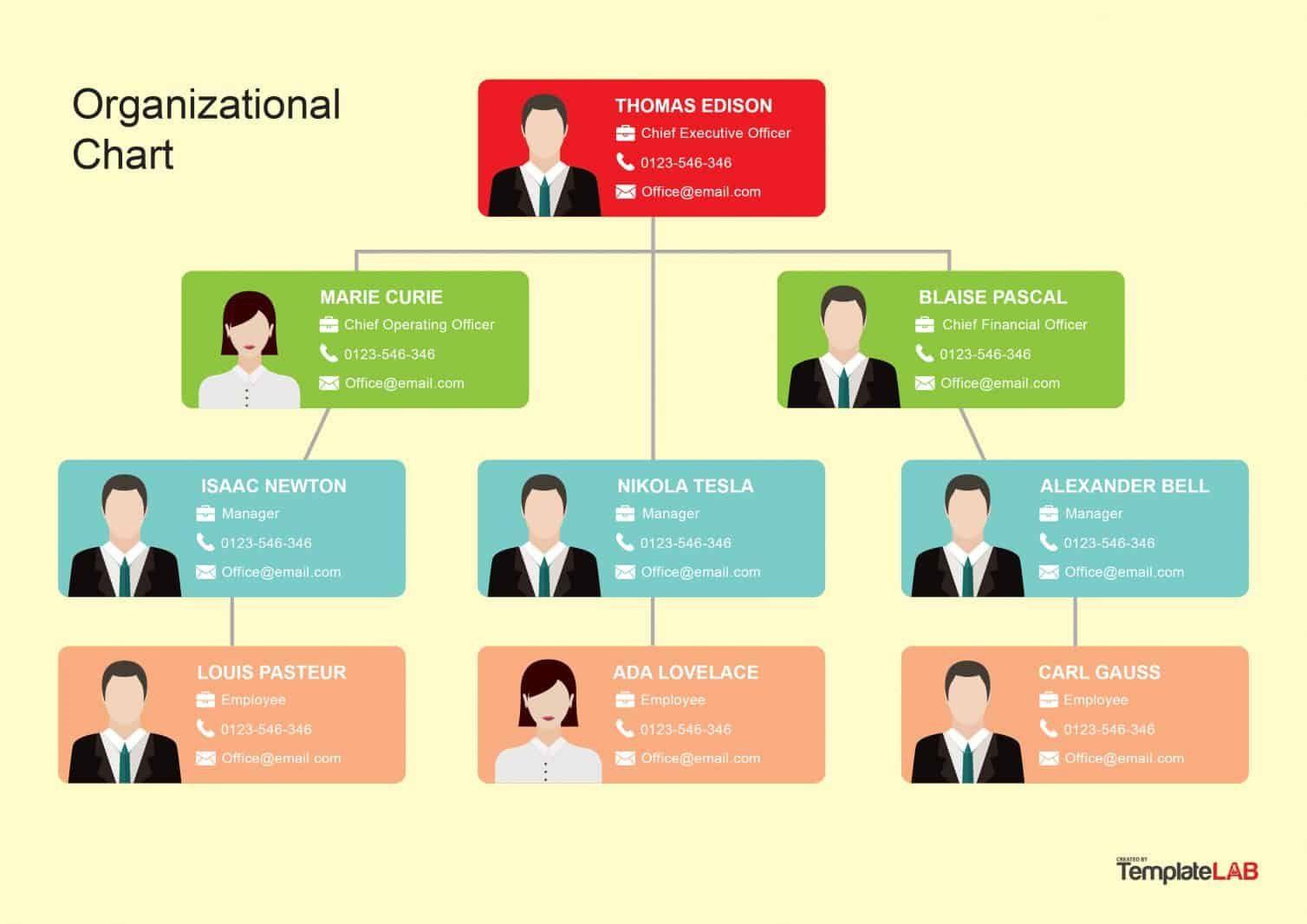 008 Astounding Free Organizational Chart Template Excel 2010 High Resolution Full
