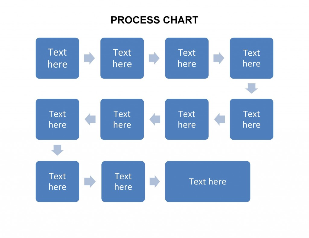 008 Astounding Proces Flow Chart Template Xl Inspiration  Free ManufacturingLarge