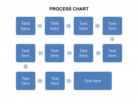008 Astounding Proces Flow Chart Template Xl Inspiration  Free Manufacturing480