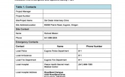 008 Astounding Site Specific Safety Plan Form Example  Forms Evaluation