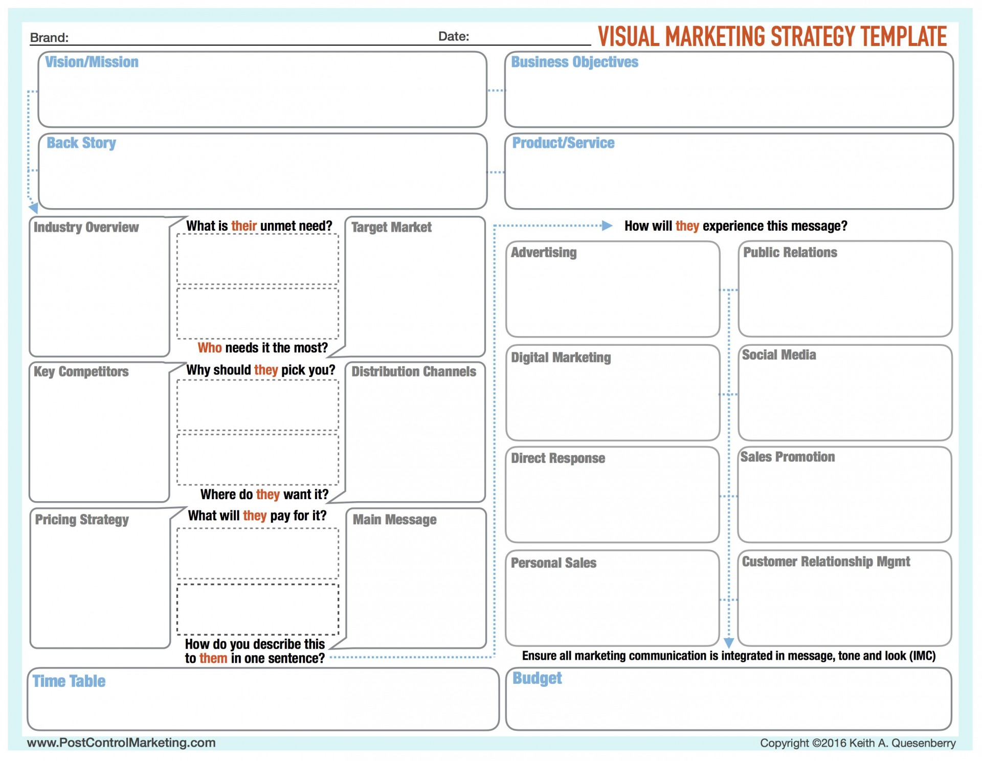 008 Astounding Social Media Strategy Template Pdf Example  Sample Content1920