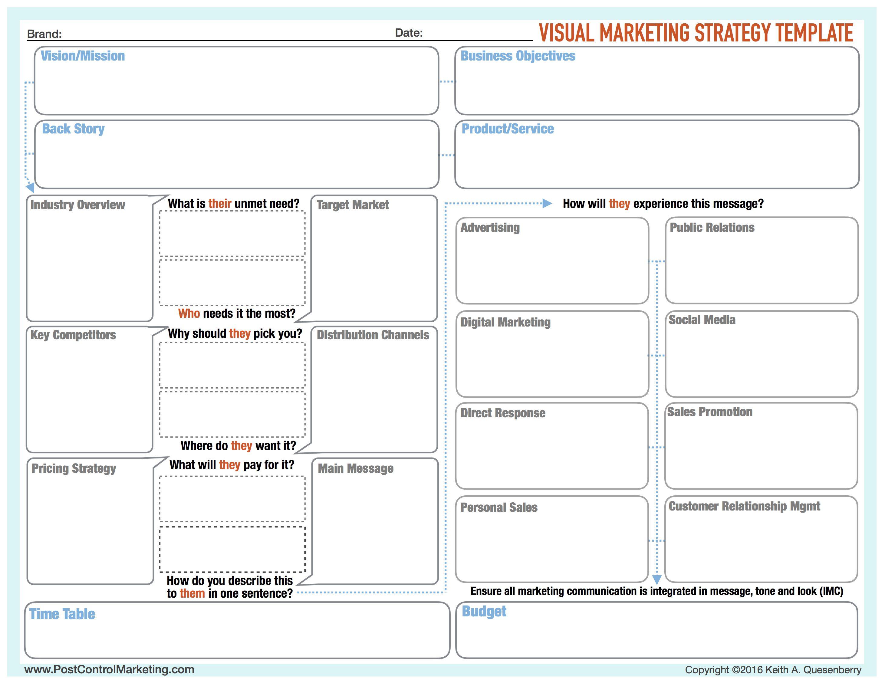 008 Astounding Social Media Strategy Template Pdf Example  Sample ContentFull