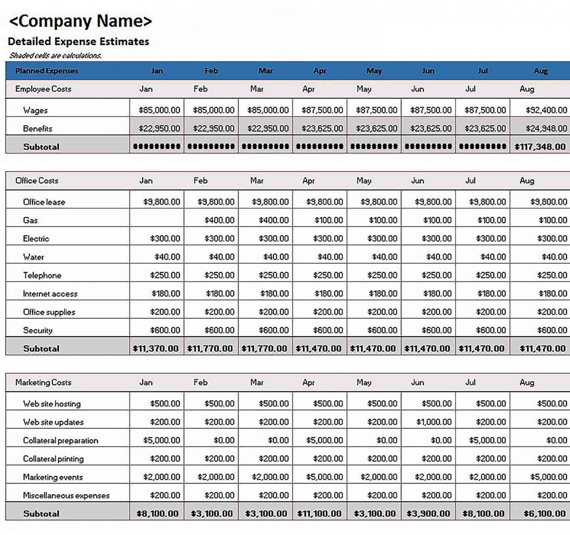 008 Awesome Budgeting Template In Excel Photo  Training Budget Free Download Project1920
