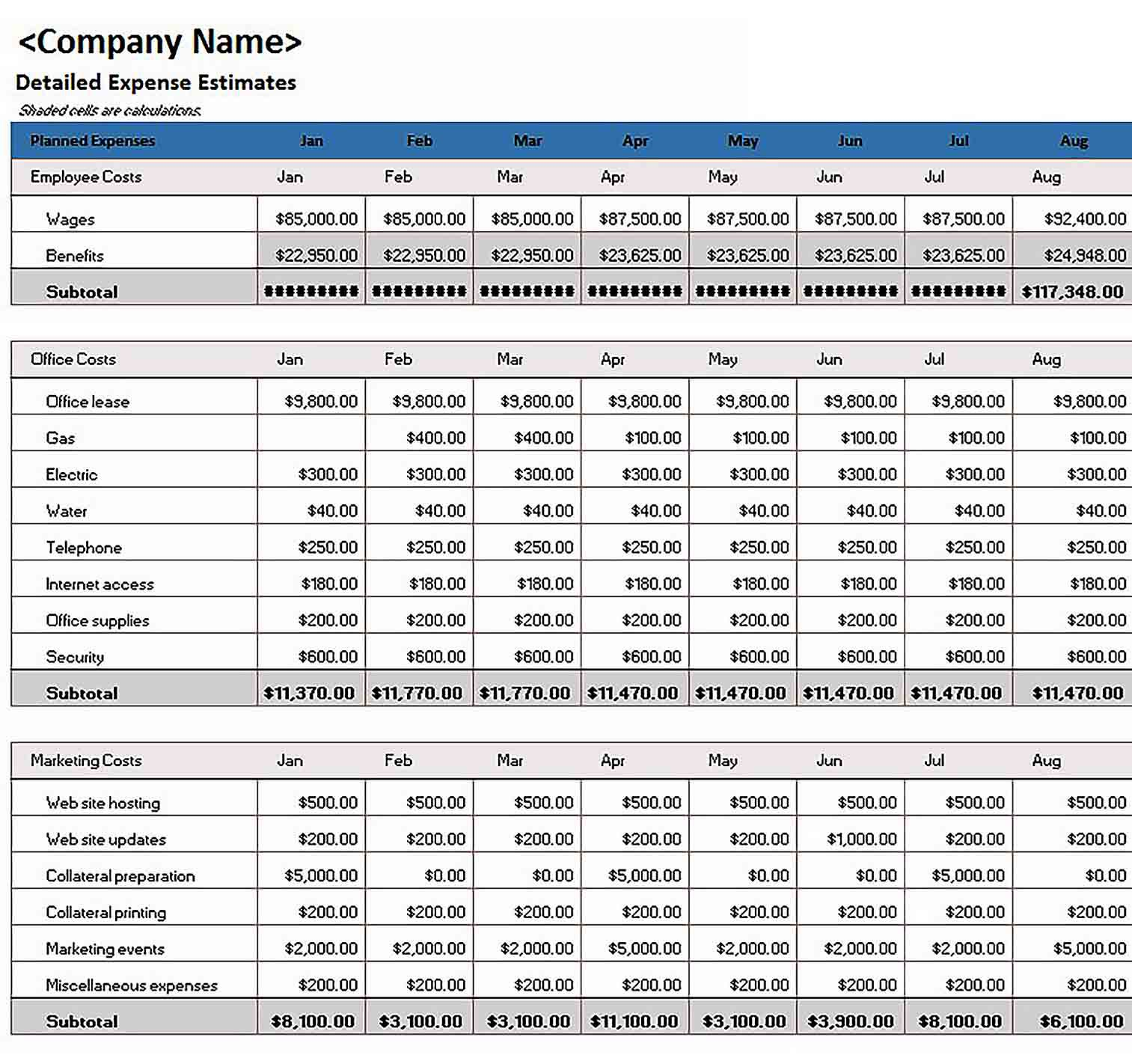008 Awesome Budgeting Template In Excel Photo  Training Budget Free Download ProjectFull