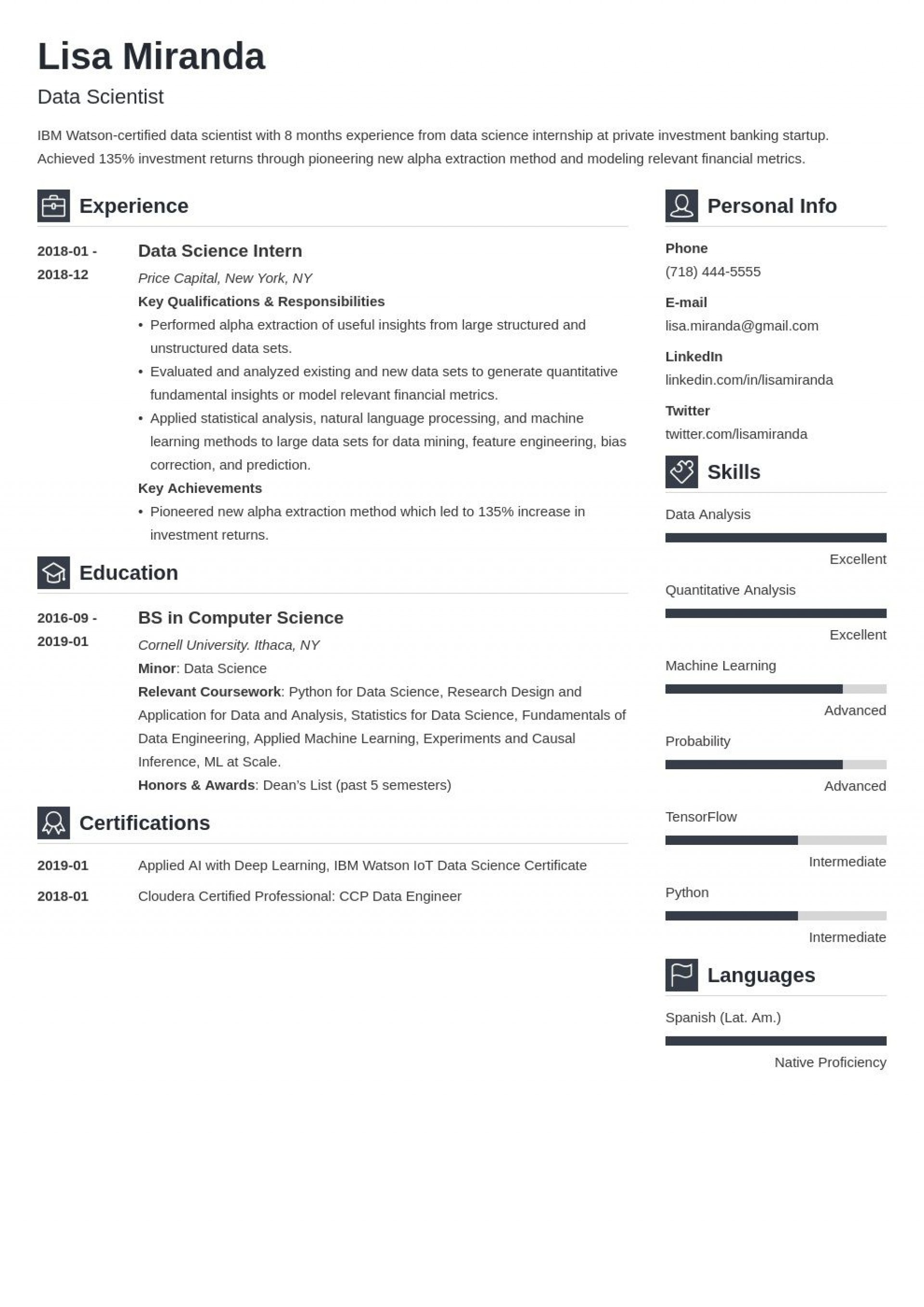 008 Awesome Recent College Graduate Resume Template Highest Clarity  Word1920