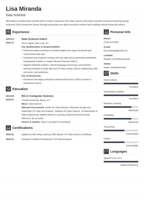 008 Awesome Recent College Graduate Resume Template Highest Clarity  Word480