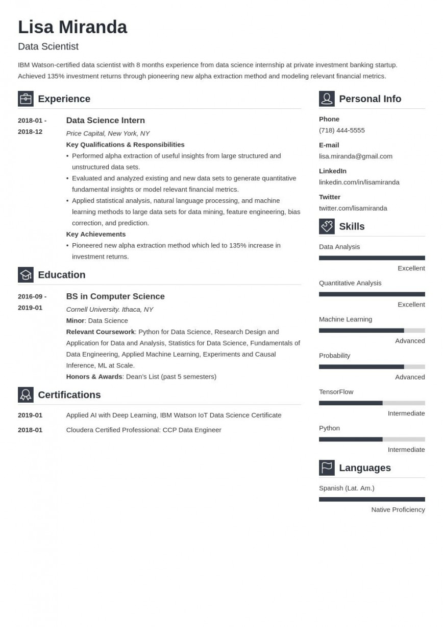 008 Awesome Recent College Graduate Resume Template Highest Clarity  Word868