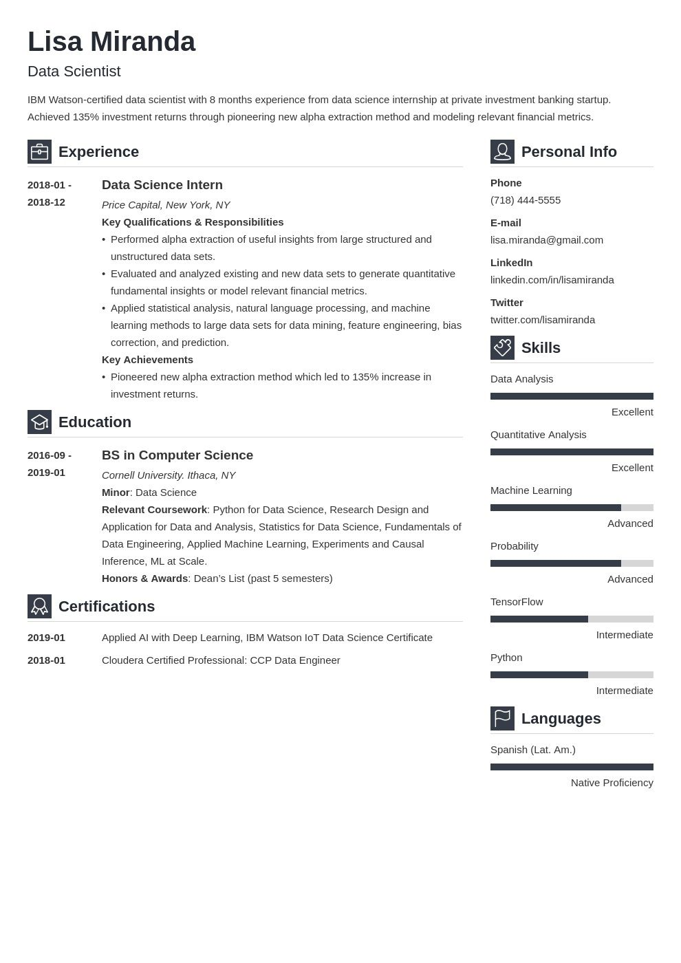 008 Awesome Recent College Graduate Resume Template Highest Clarity  WordFull