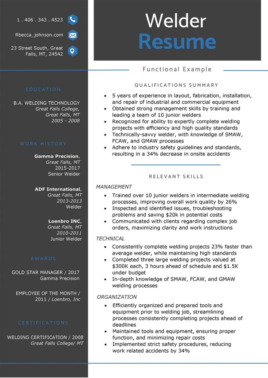 008 Awful Functional Resume Template Free Design Large