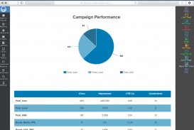 008 Awful Social Media Report Template High Definition  Powerpoint Free Download